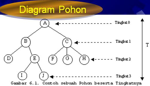 Its my live contoh gambar grafiktabeldenahpetabagandiagram contoh gambar grafiktabeldenahpetabagandiagramdan mariks ccuart Gallery