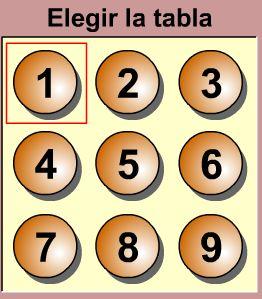 Tabla de Multiplicar Aprender con juegos las tablas de multiplicar Juego Online