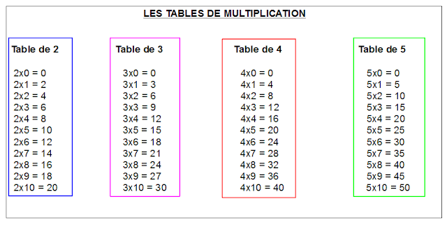 Cahiers de vacances koala math matiques ce1 les tables for Table de multiplication de 7 8 9