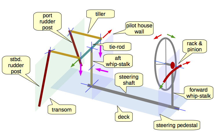 sunfish parts diagram   Sunfish   Pinterest   Boating