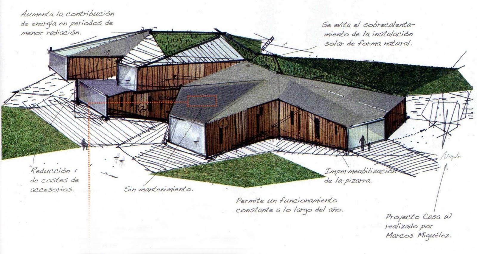 Panel solar térmico de pizarra natural - Thermoslate by CUPA