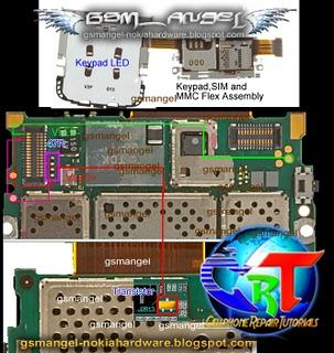 Noikia C3-01 Keypad Light Solution