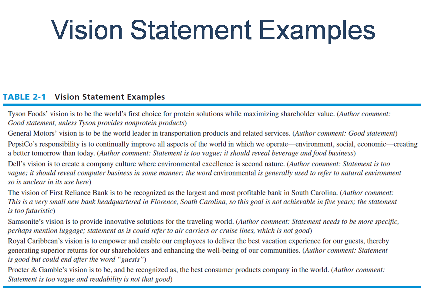 personal statement of purpose atas  personal statement of purpose atas