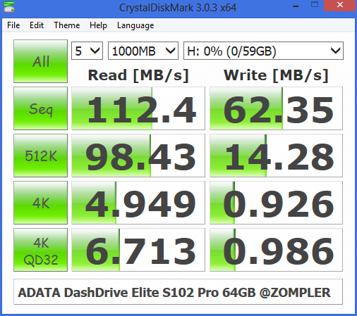 CrystalDiskMark Adata S102 Pro