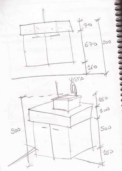 Móveis planejados ERROS EM PROJETOS -> Altura Do Armario De Banheiro