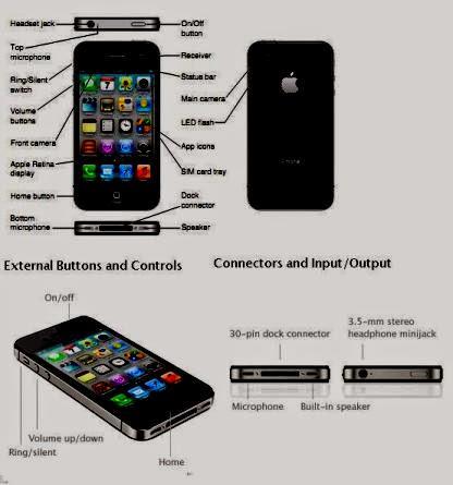 desain iphone 4