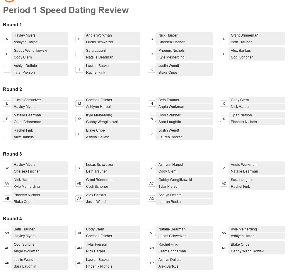 Speed dating meeting format