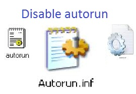 DISABLE AURUN
