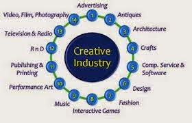 Peluang Usaha 2014 Yang Kreatif