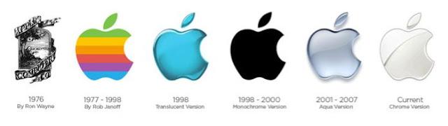 Apple Logosunun Tarihi