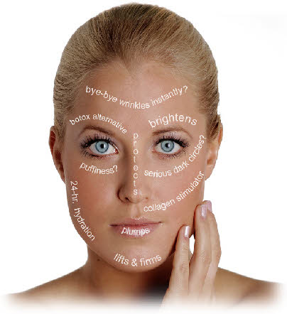 for Facial the aging skin care