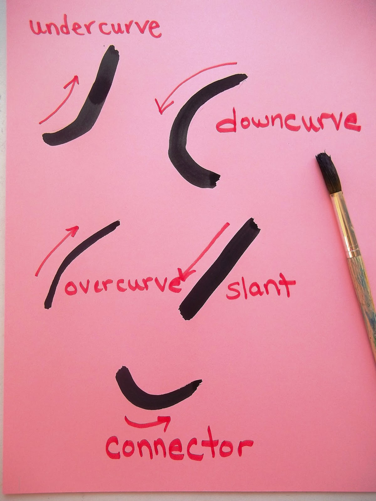 writing essay 2, Writing the persuasive essay journal?