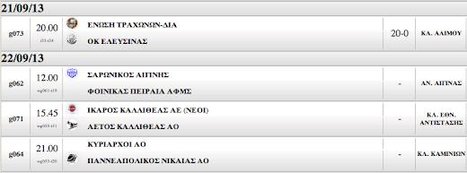 ΚΥΠΕΛΛΟ ΑΝΔΡΩΝ | Τα αποτελέσματα της 21.09. Οι αναμετρήσεις της Κυριακής (22.09.13)