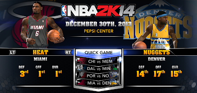 NBA 2K14 Roster Update 12-30-2013
