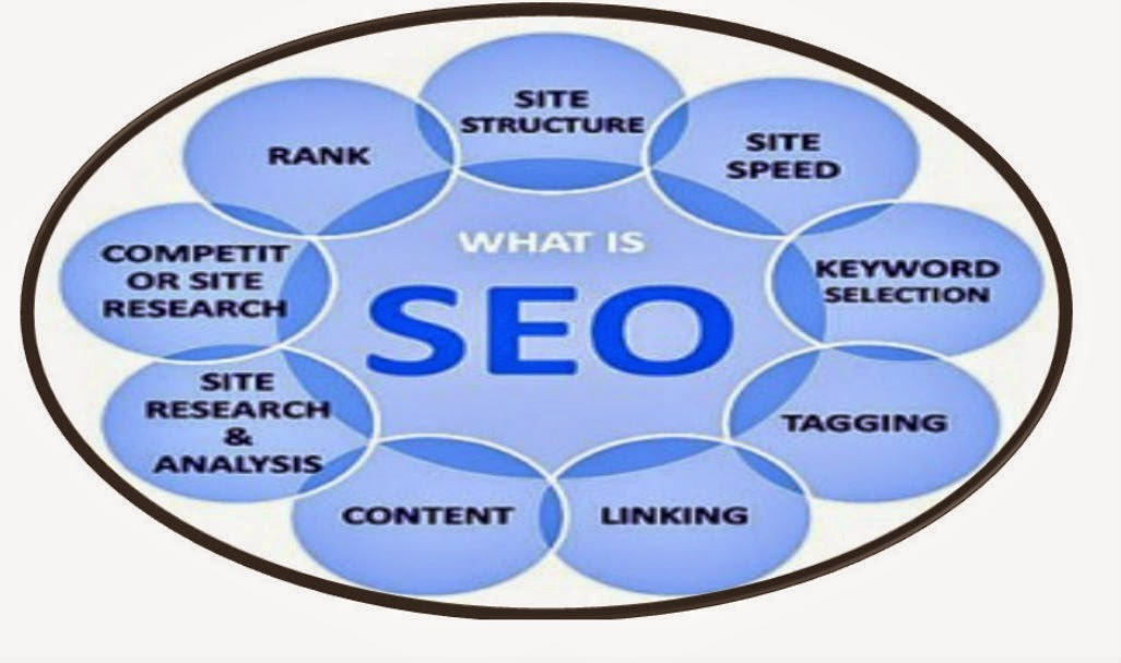 Search engine optimization definition and meaning ...
