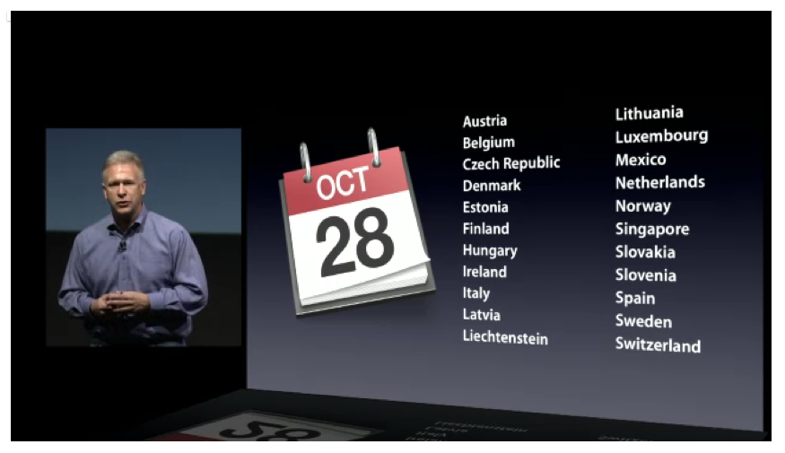 Iphone 4s release date in Melbourne