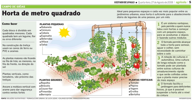 horta e jardim livro : horta e jardim livro:Como Fazer Uma Horta