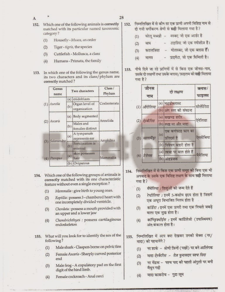 AIPMT 2011 Exam Question Paper Page 27