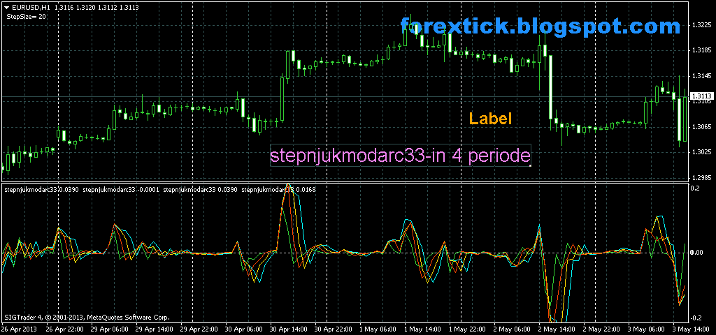 Sigtrader 4 forex price action паттерны