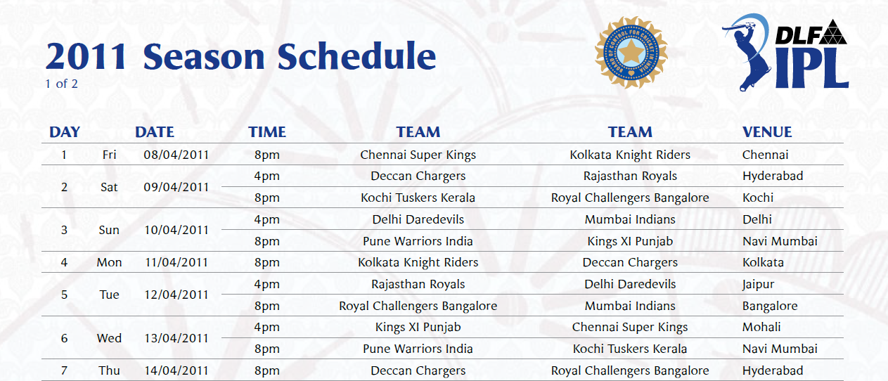 ... : IPL 2011 Match fixtures, IPL Match schedules, IPL Match time table