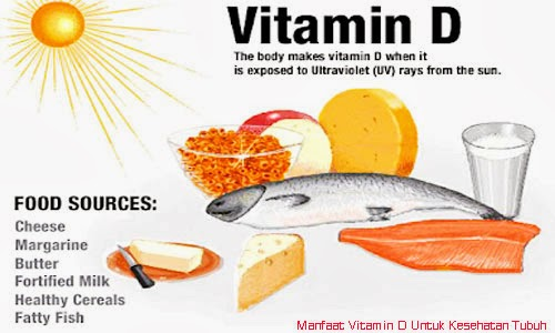 Manfaat Vitamin D