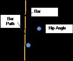 Squats Part 5(a) Low Bar Back Squat