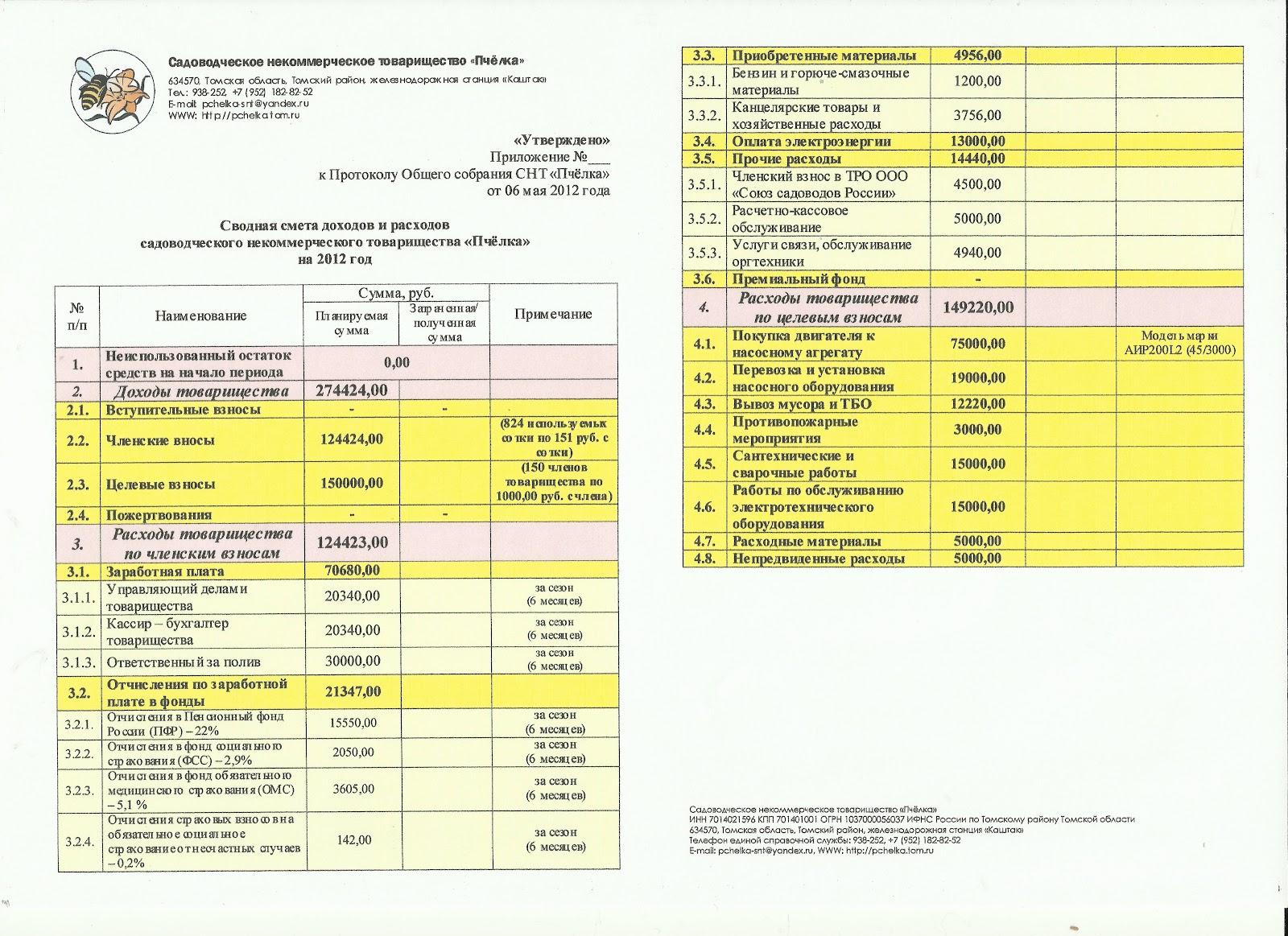 Скачать бланк сметы доходов и расходов