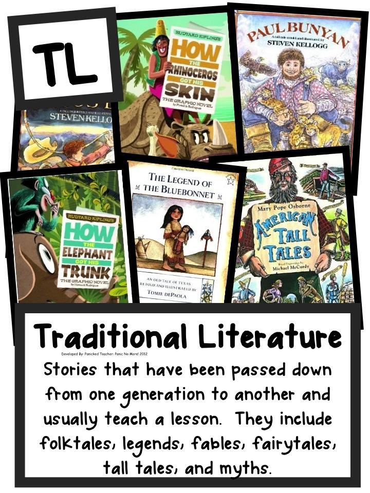 Genre Posters Panicked Teachers Blog