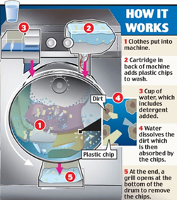 On Time Appliance Cleaning Your Front Load Washing Machine
