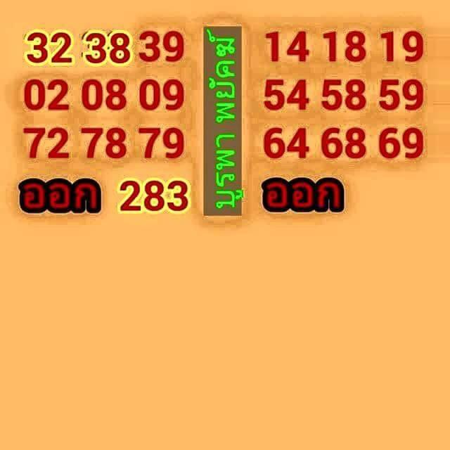 Thai lotto tip 001 thai lotto hot pair sure winning number 01 12 2015