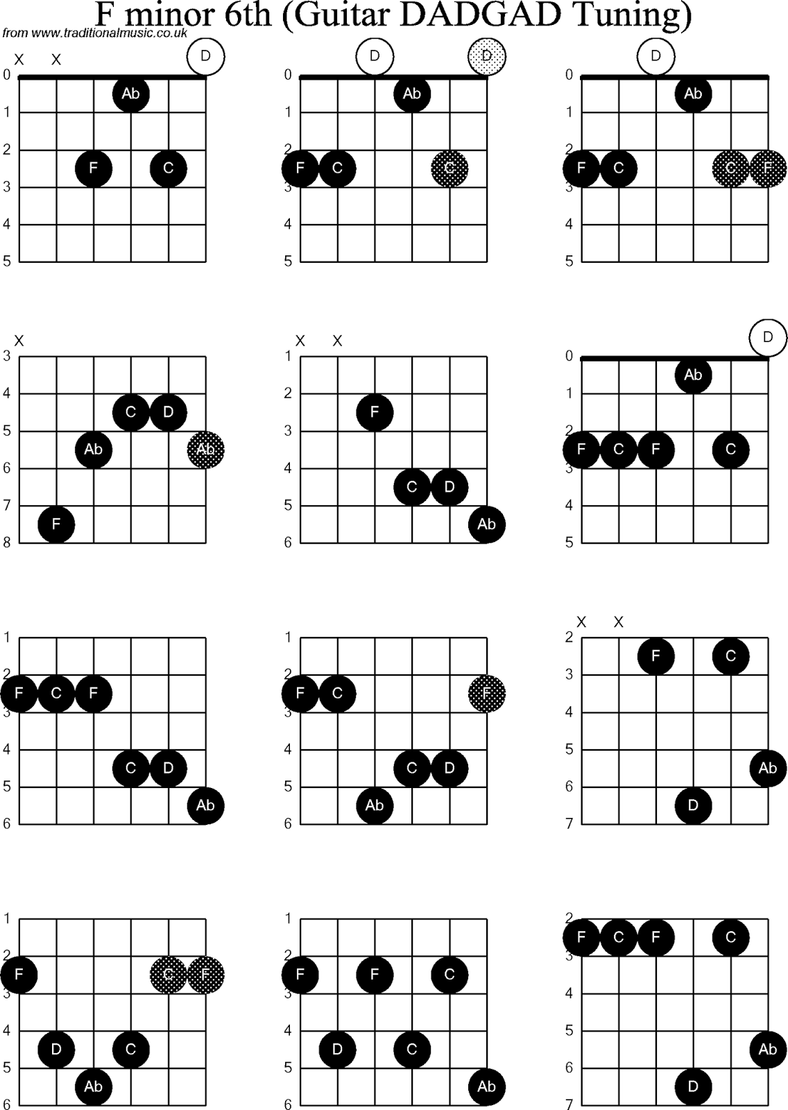 6th Chords For Guitar Inztro