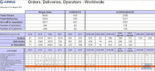 http://3.bp.blogspot.com/-QH5oX0Y45Nk/UIl6jAXUGUI/AAAAAAAAEhk/0XWi71VmhqM/s1600/Airbus-Orders-Deliveries-TAP-A350-900.jpg