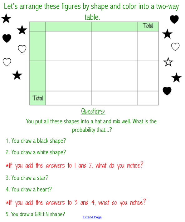 how to make a two way probability table