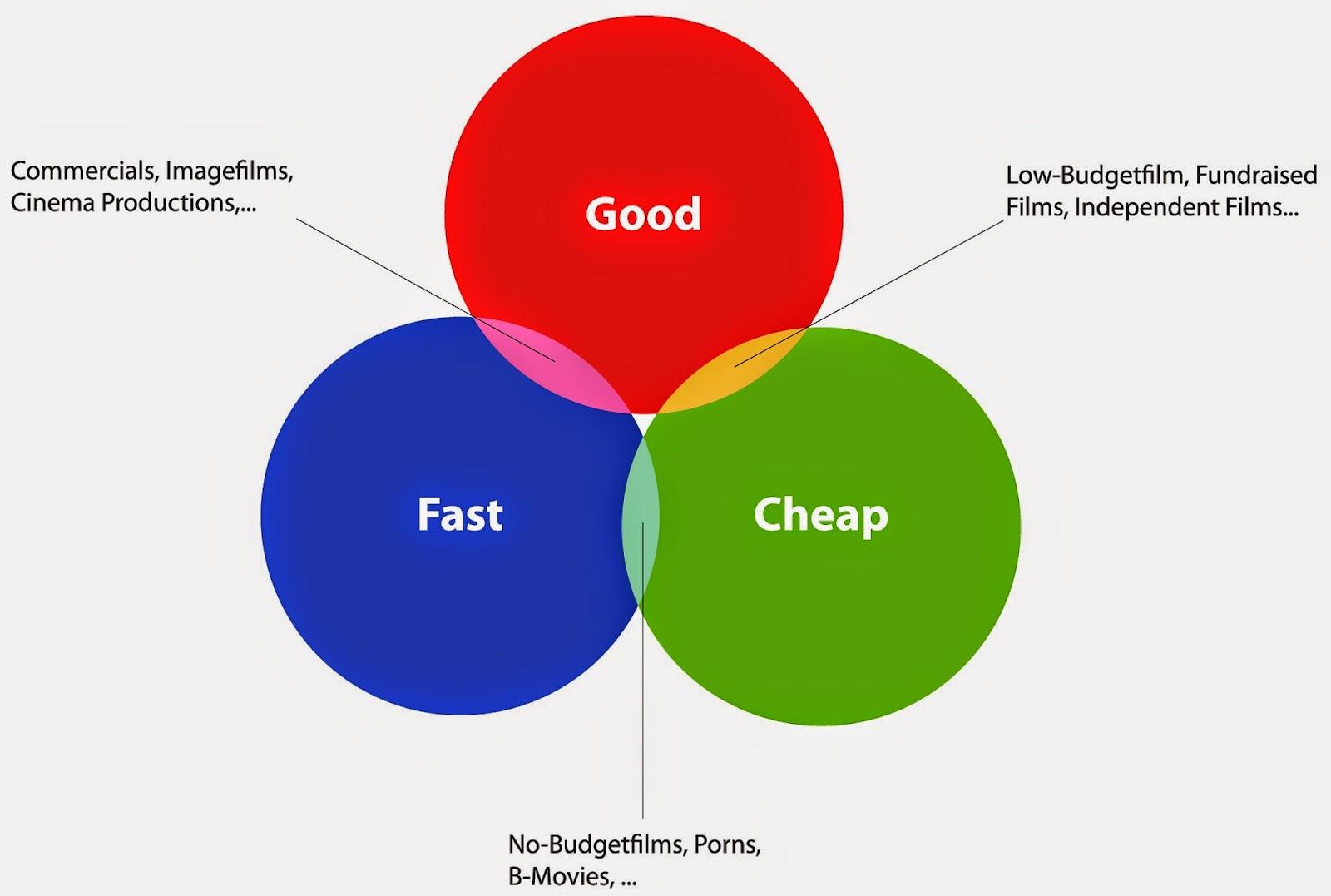 Where To Buy Cheap Model Get Cheap Transparent Bra  : FastCheapGood from sherlockdesigner.com size 1600 x 1077 jpeg 98kB