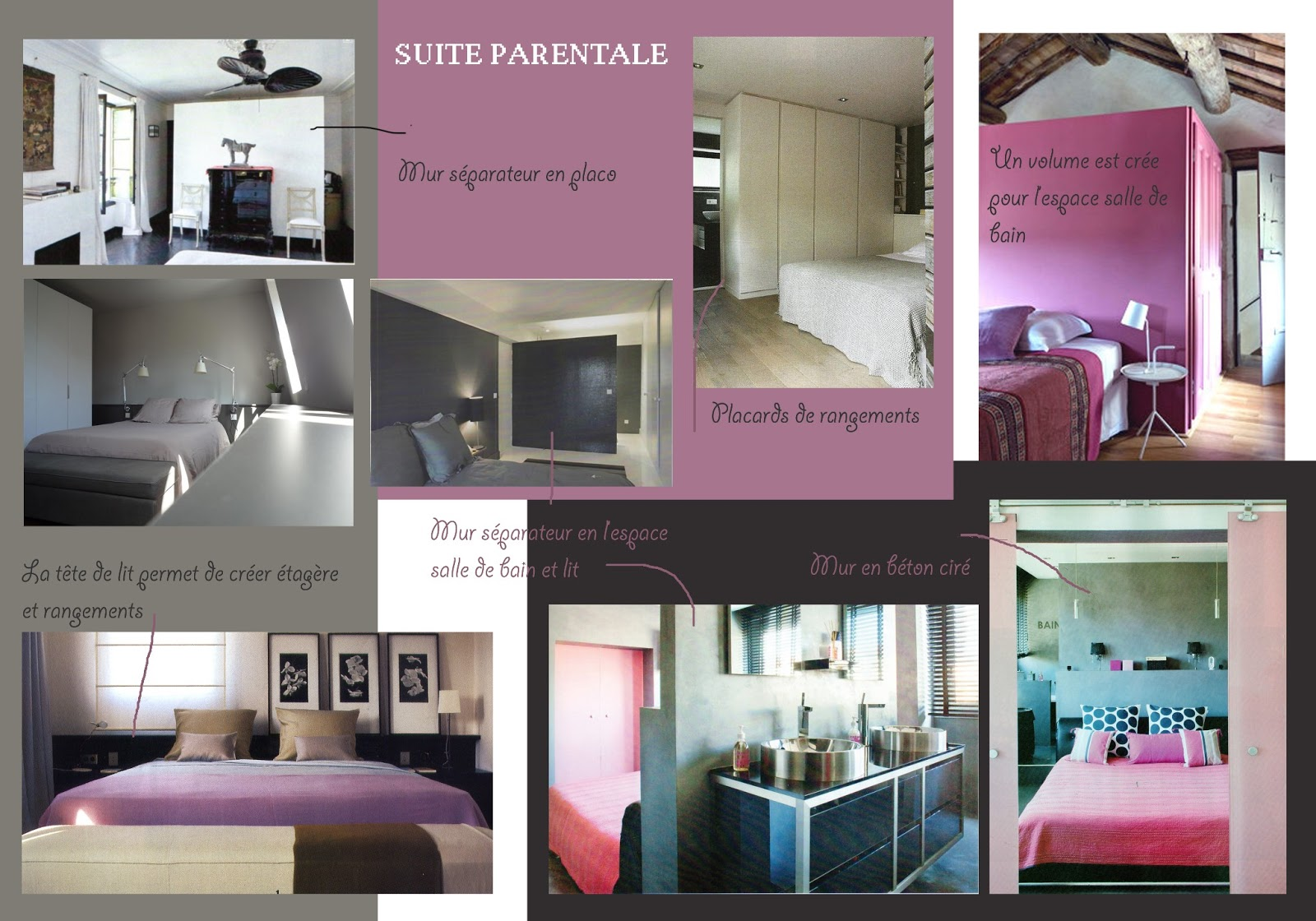 Ide suite parentale avec salle de bain et dressing salle for Suite parentale dressing