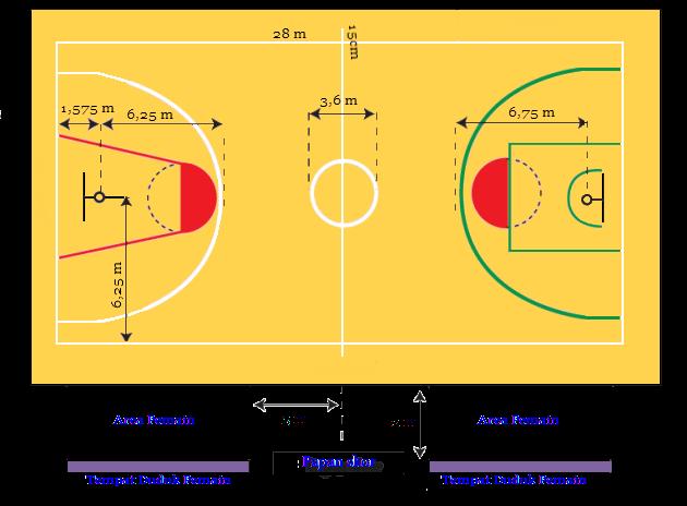 Bola Basket ~ Media Belajar