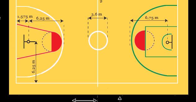 Bola Basket Coretan Guru