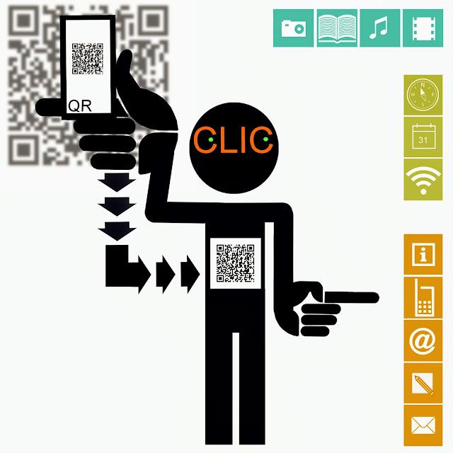 QR, como funciona, isotipos, pictogramas, mensajes oculltos