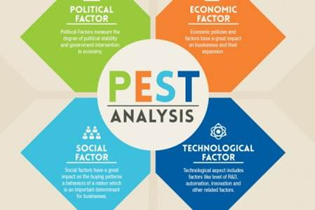 pest analysis hotel industry denmark Sector: tourism prepared by the danish embassy in sofia keywords: bulgaria, sofia, tourism sector abstract: tourism has received sufficient investment in recent swot analysis bulgaria still needs to address many issues surrounding its energy and transport infrastructure inadequate energy infrastructure is another.