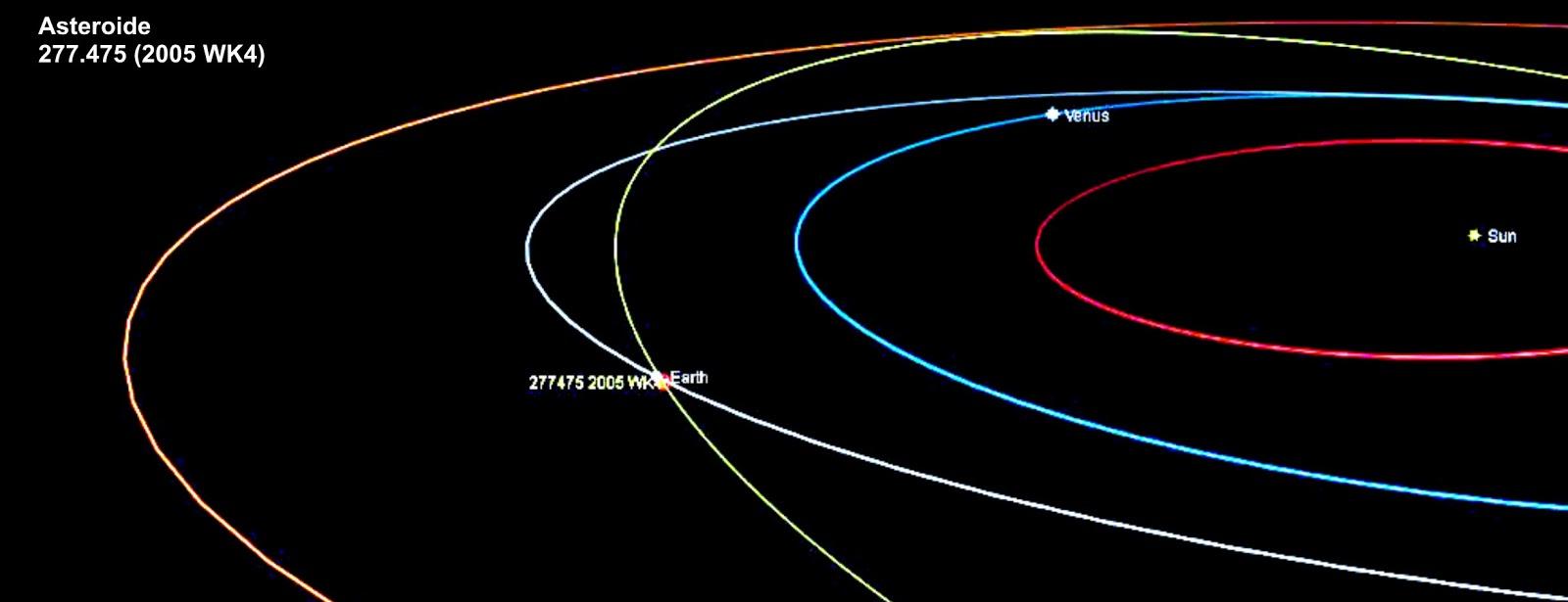 bennu asteroid orbit - photo #4