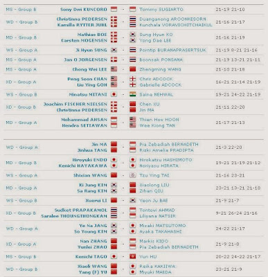 Badminton Akhir Superseries 2013
