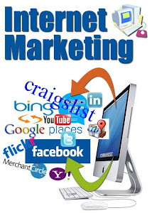 Internet Marketing from Nigeria's # 1 Website Design, SEO, PPC, Online Advertising  Company