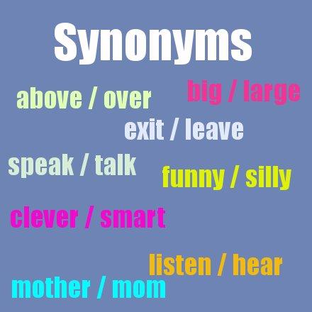 Ejemplos De Palabras Con Sus Respectivos Sinonimos