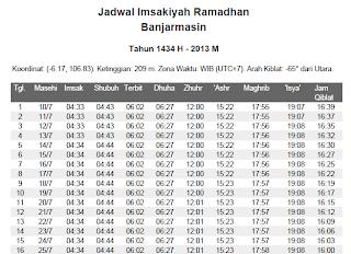 Jadwal Ramadhan 1434 H – 2013 M Seluruh Indonesia