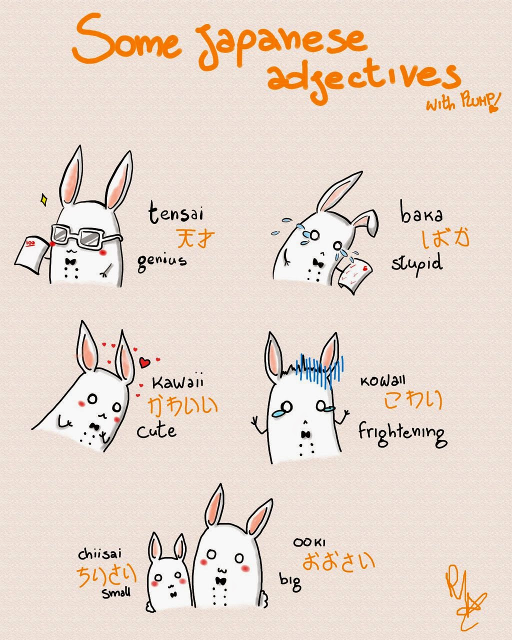 Anime Guide To Hiragana: Adjectives Are Everywhere Japanese Talk