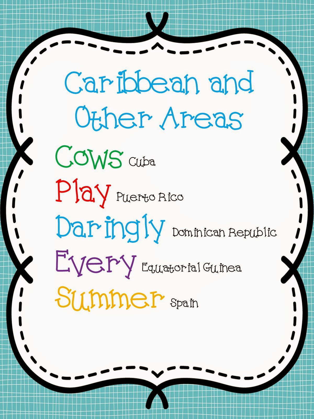 Creatively Teaching Spanish Speaking Countries and Capitals
