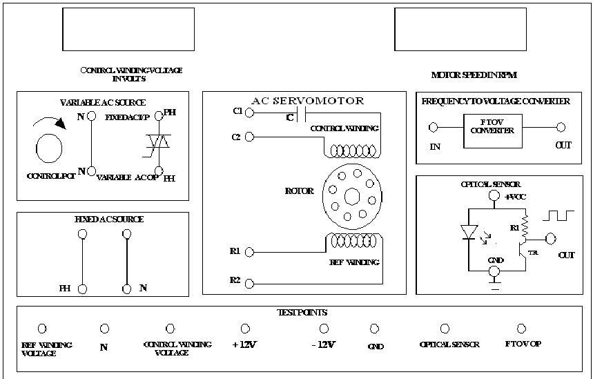 Determination Of Transfer Function Of Ac Servo Motor