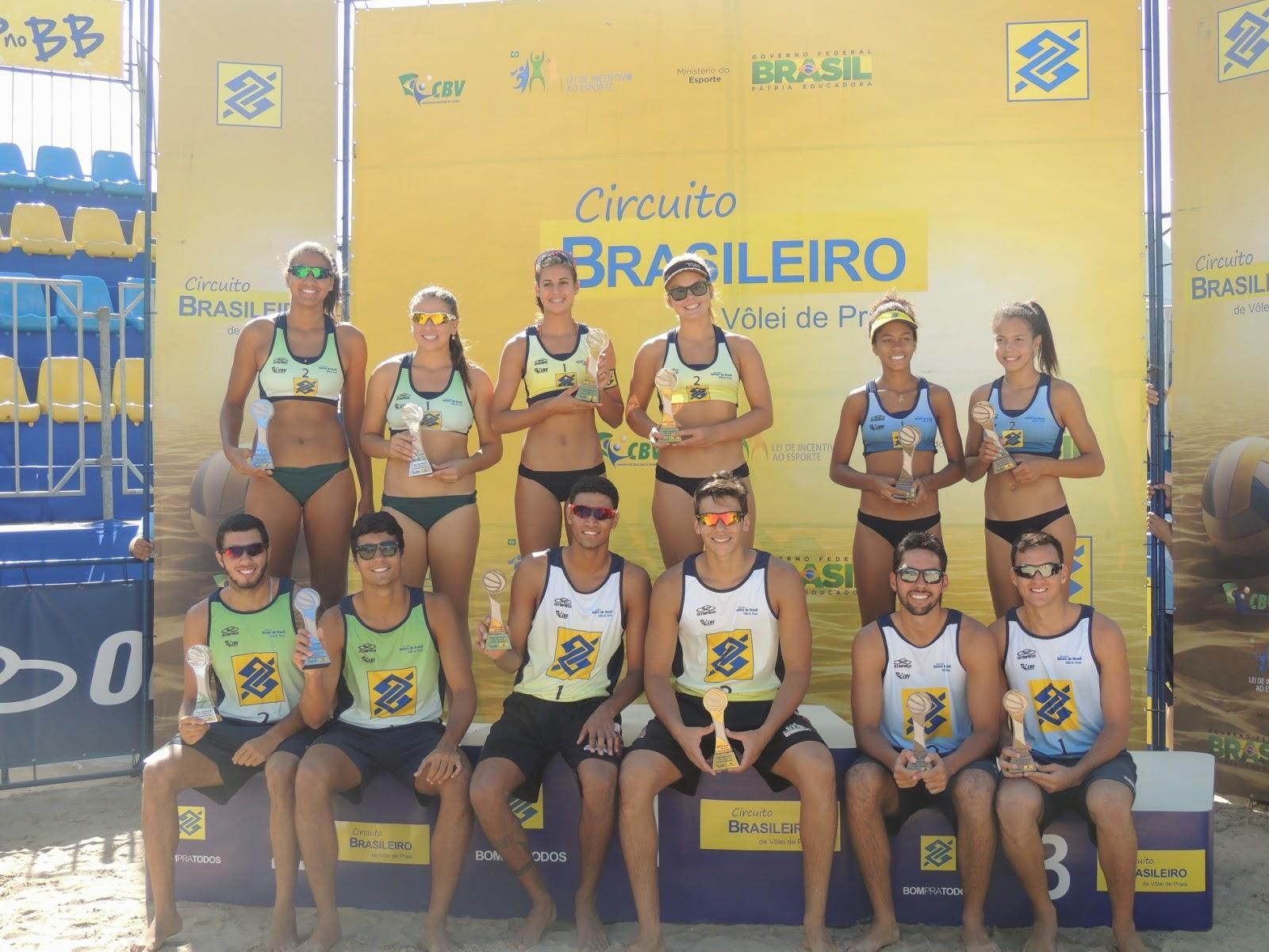 Circuito Banco Do Brasil : Fcv sc circuito banco do brasil sub etapa chapecó