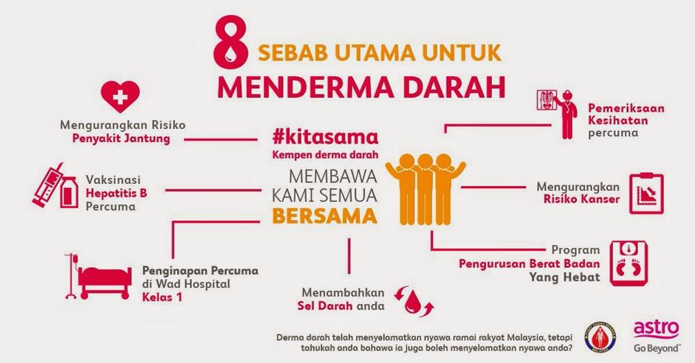 8 Fakta Menarik Mengenai Derma Darah