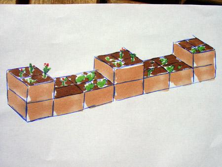 Suttnerblog Okostrom Klimaschutz Urban Gardening Das